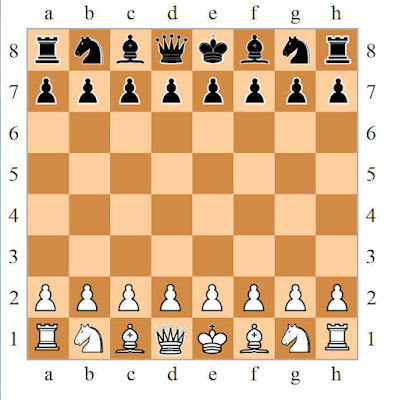 Chess Board with all Chess pieces on initial positions
