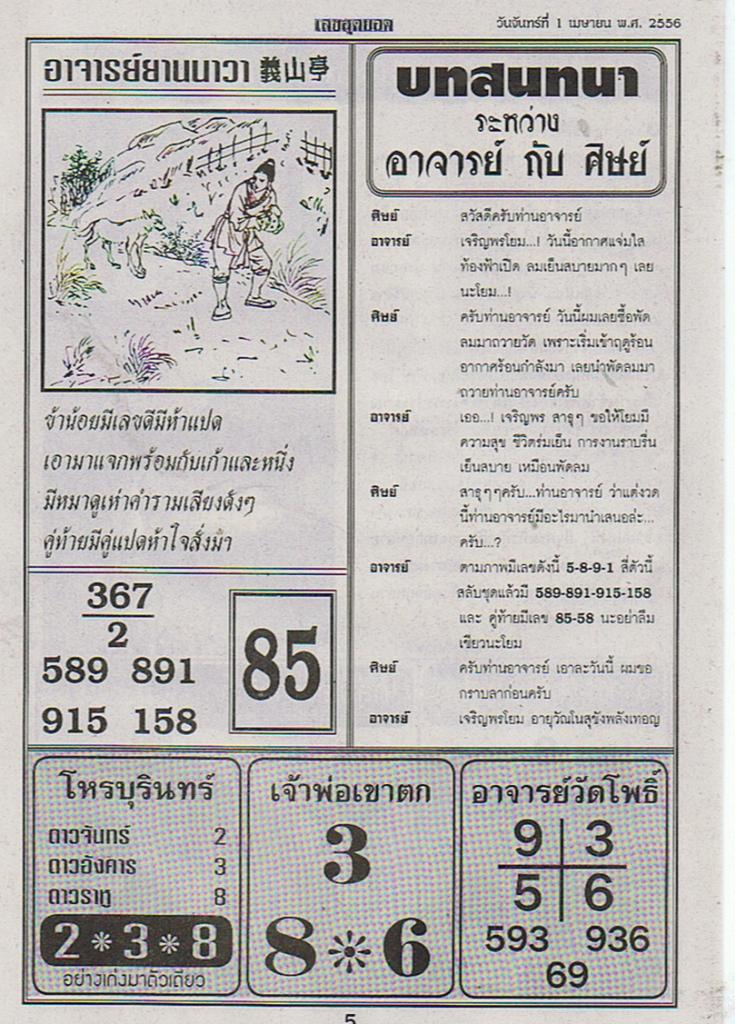 THAI LOTTO GUESS PAPER