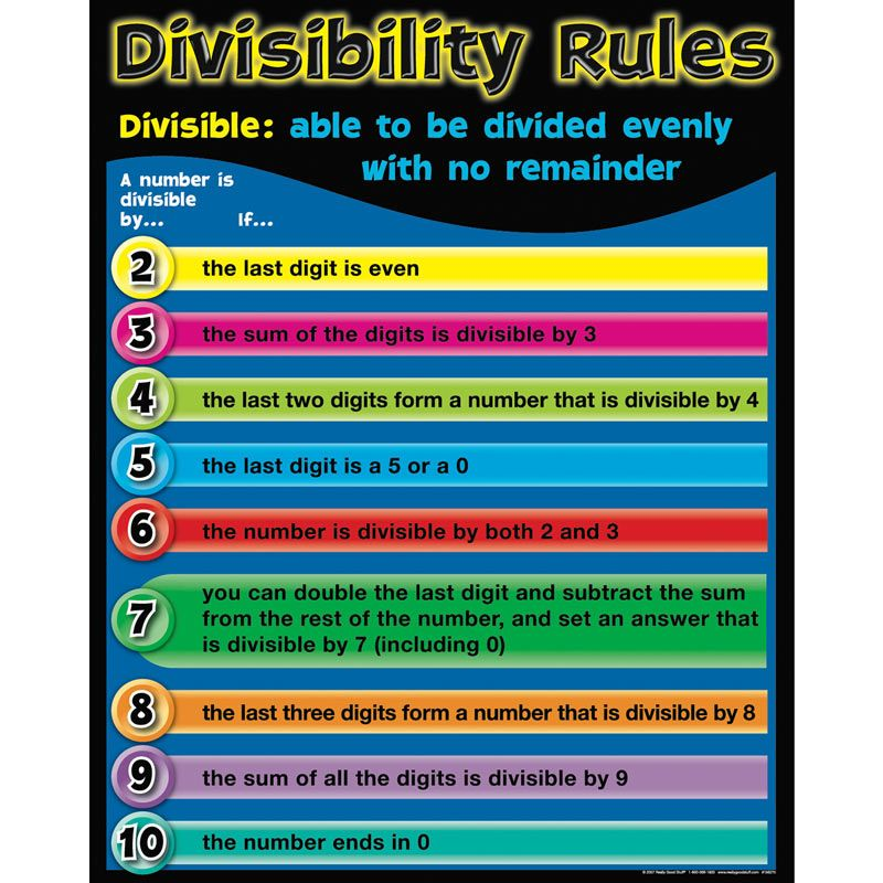 Printables Divisibility Rules Worksheet math divisibility rules worksheet wel e worksheets 5th grade pdf rules