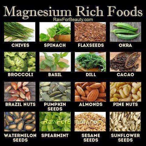 makanan magnesium