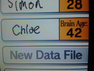 Dr Kawashima Brain Training Score Data Multiple Sclerosis Memory