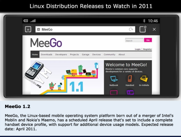 It looks like Nokia also want to get the MeeGo 1.2 on this Device but