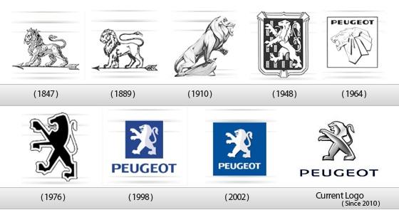 Lo que no sabías sobre Peugeot