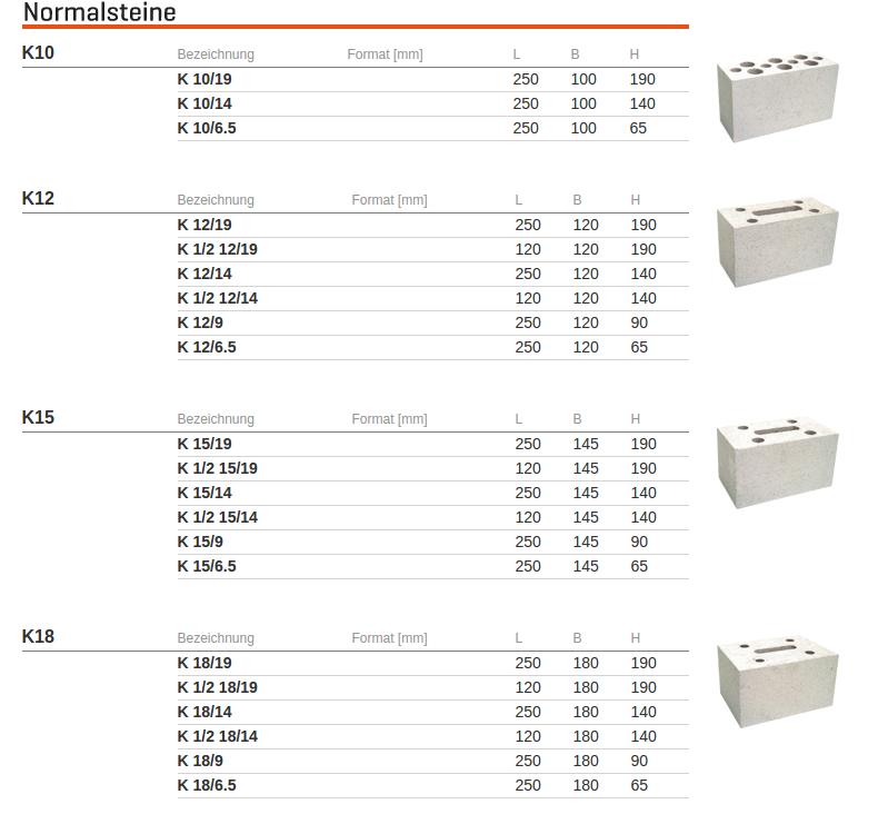 handbuch f r baustelle ks kalksandstein. Black Bedroom Furniture Sets. Home Design Ideas