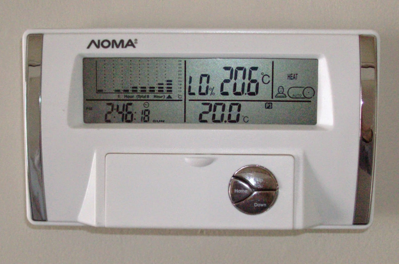 programmable thermostat, energy conservation, TJ's Green Adventure