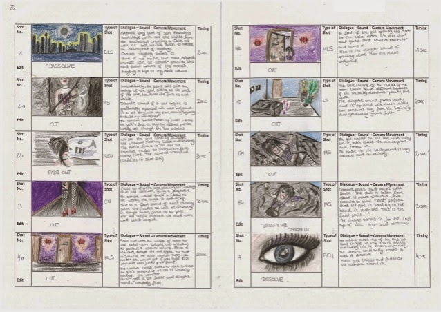 Creating Your Own Storyboard  Gcse Assignment  Film Marketing