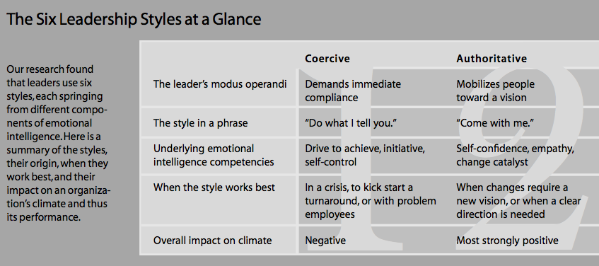 an analysis of leadership styles from the new generation Winning workforce strategies for a new generation of talent sign up for cio newsletters ] boomer leadership styles differ.