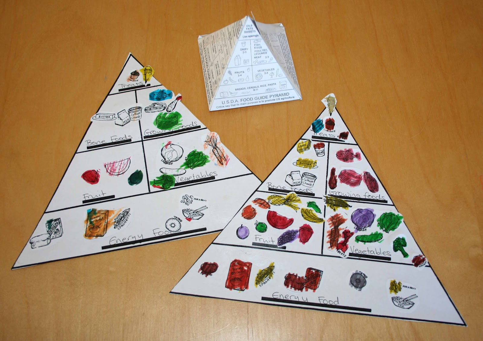 Creating and educating food pyramids for Food crafts for preschoolers