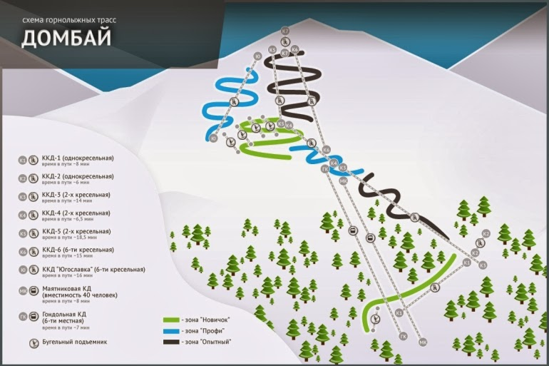схема горнолыжных трасс Домбай Северный Кавказ