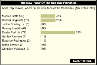 POLL: 'Laser Show' Has Commanding Lead As Franchise Face