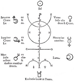 <b>Monas Hieroglyphica</b>          Full Text