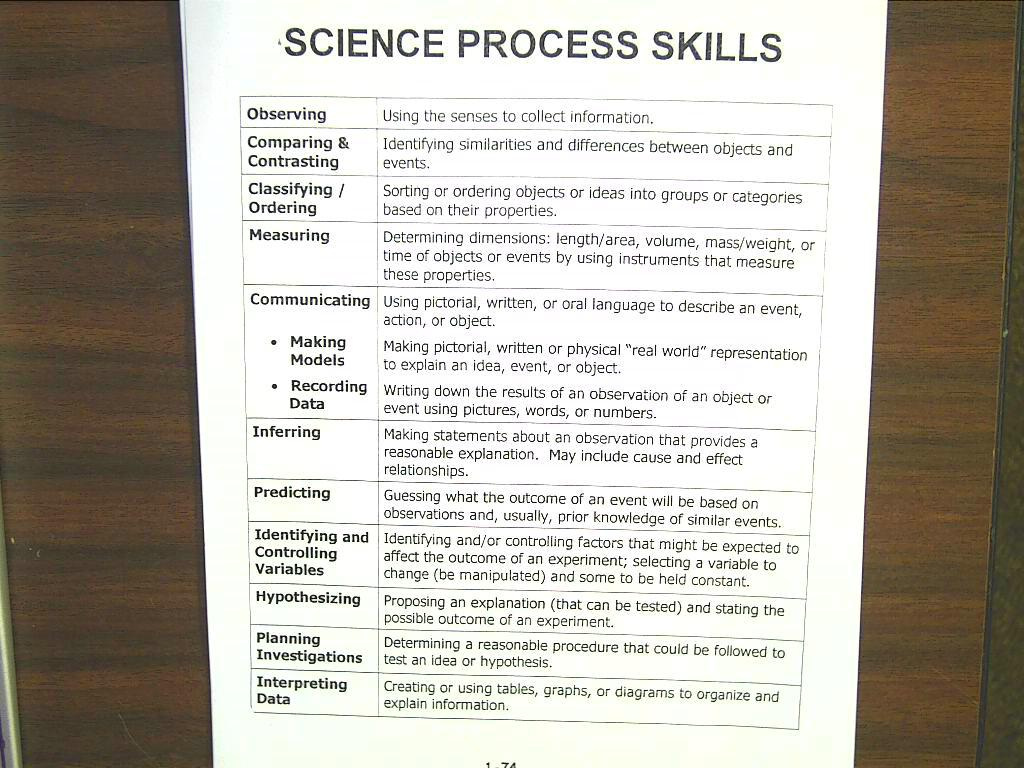 Printables Science Skills Worksheet Answers janaceks news science quiz tuesday september 18th study study