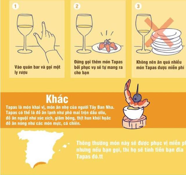 Ăn uống khi đi du lịch
