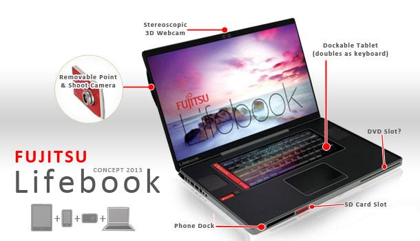 Daftar Harga Terbaru Laptop Fujitsu April 2013