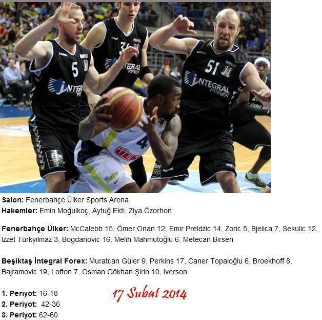 Basket 14 forex