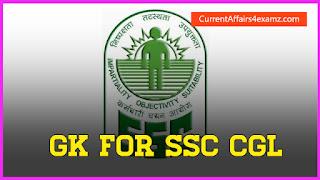 General Knowledge SSC CGL 2015
