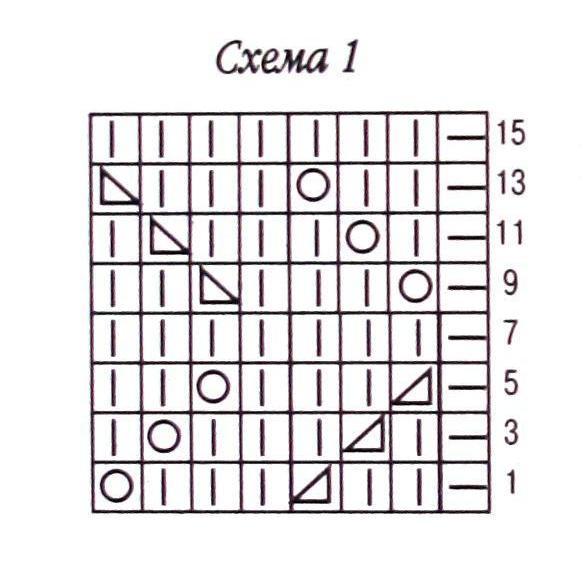 Схема вязание в шахматном порядке