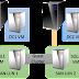 Storage and Hyper-V Part 5: Practical Designs