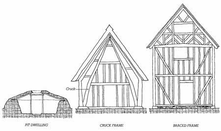 RIGID FRAMES - HEAVY TIMBER CONSTRUCTION | Engineering and Construction
