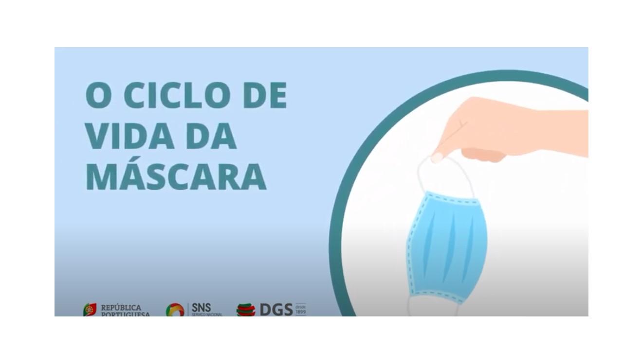 O CICLO DE VIDA DA MÁSCARA