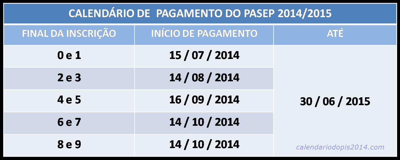 Calendário do PASEP 2014