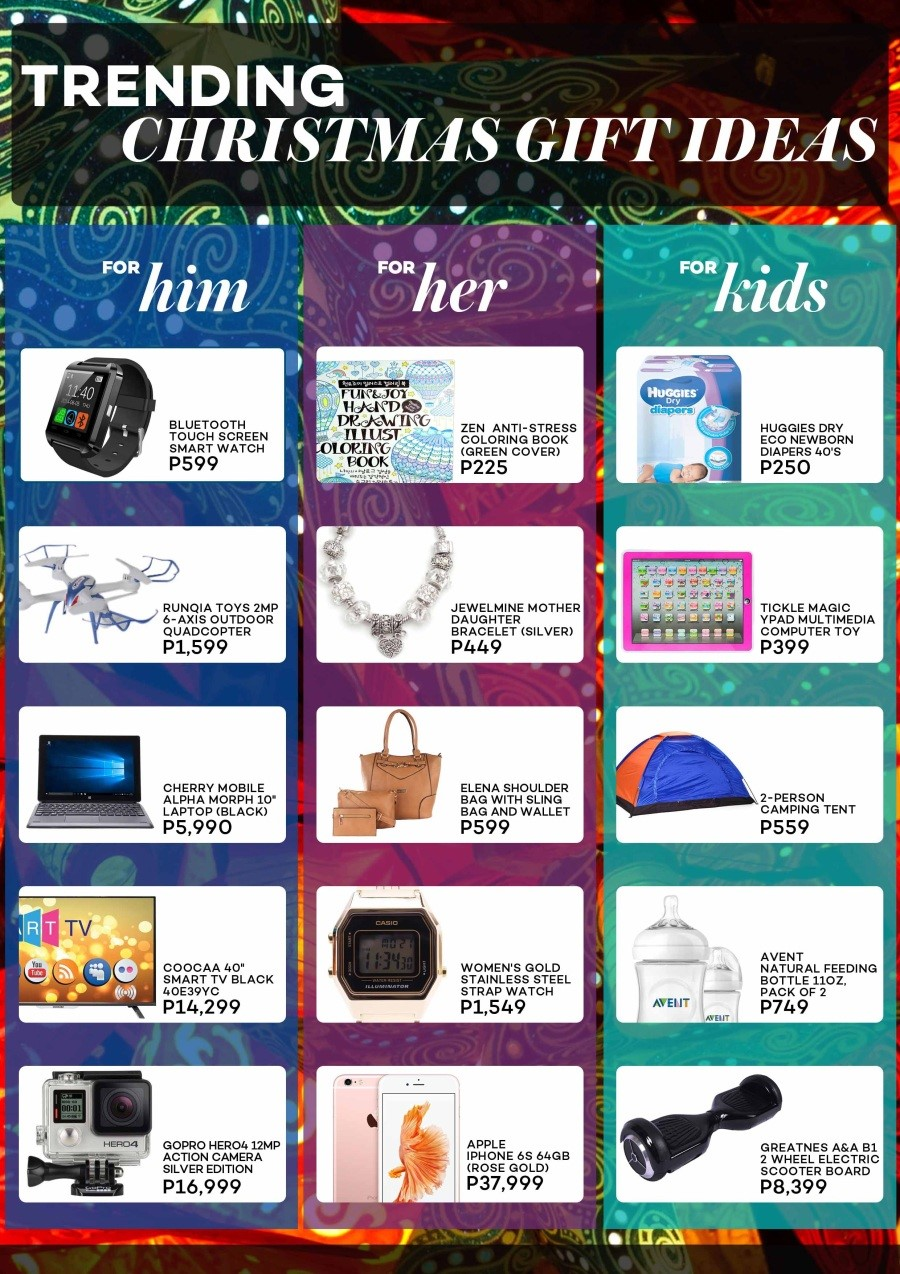 What could the Filipino Online Christmas Shopper Buy Next