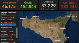 COVID-19 Italia - Monitoraggio 29 Maggio