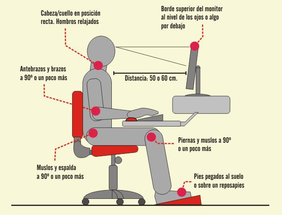 Tareas escolares tarea 3 medidas de salud y seguridad en for Ergonomia en el puesto de trabajo oficina