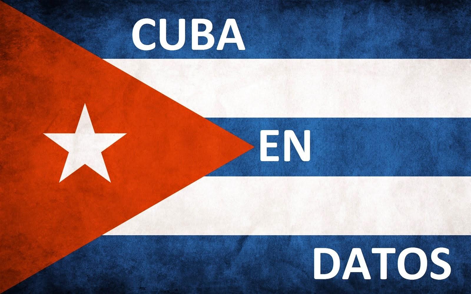 PINCHA EN LA IMAGEN: Cuba en datos