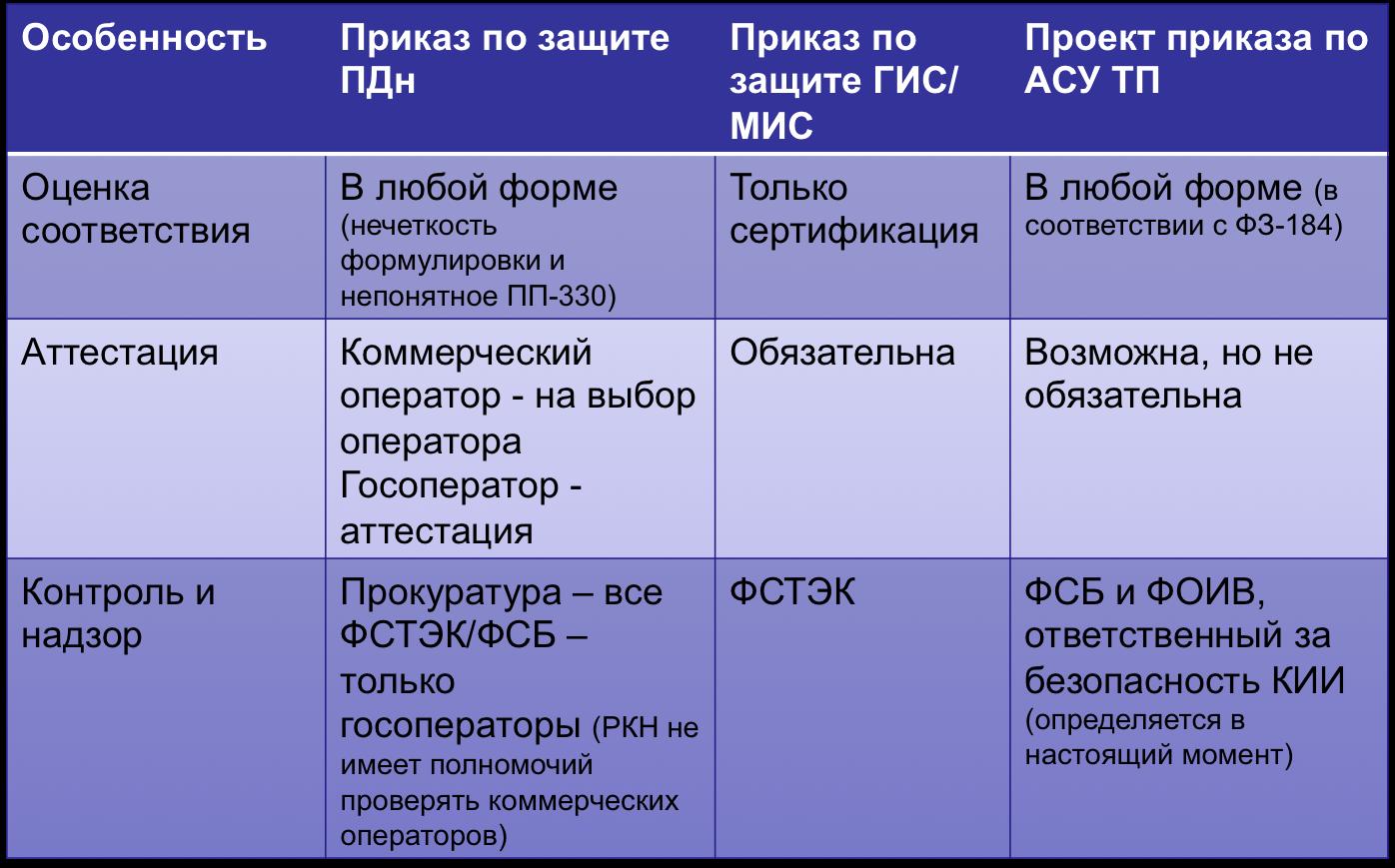 Зачем нужна сертификация средств защиты информации сертификация сварочного оборудования в украине