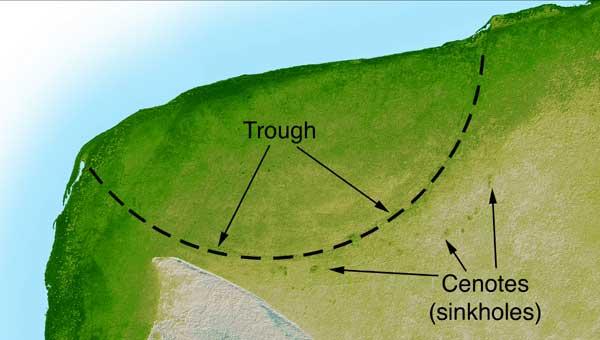 GORDON MICHAEL SCALLION - PREDICCIONES Crater-yucatan