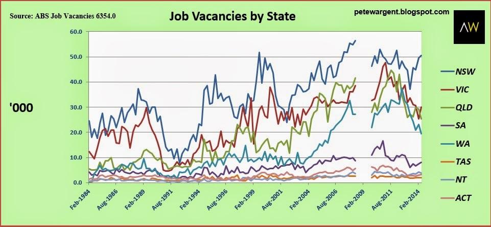 positions vacant escorts nsw Queensland