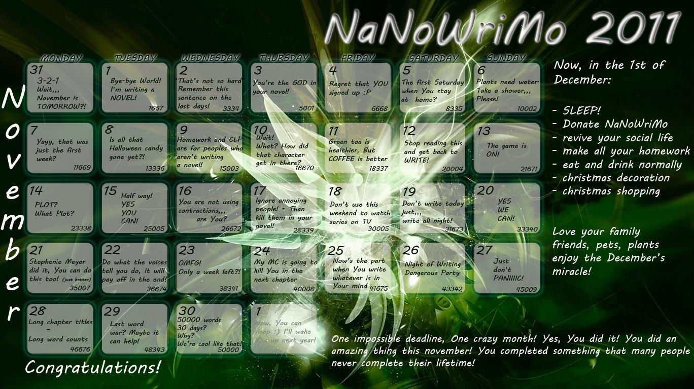 http://4.bp.blogspot.com/-q6GzWb_byuI/ToAKERYB7GI/AAAAAAAAAP4/brFRS7wGFjQ/s1600/nanowrimo_2011_2.png