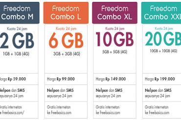 Cara Daftar Paket Internet Indosat 10 Gb Murah