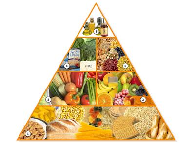 "<img src=""grupos-de-alimentos.jpg"" alt=""grupos de alimentos esenciales"">"