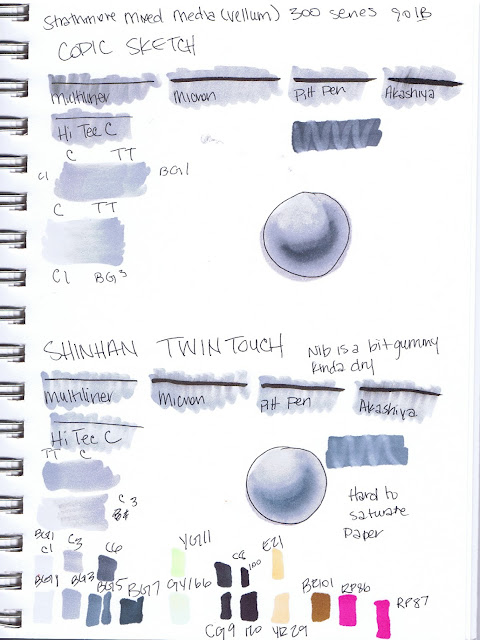 ShinHan Twin Touch and Copic Sketch marker test results