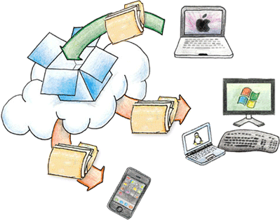 dropbox app backup photos files online free safely