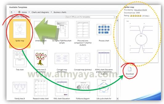 Gambar: Membuat dokumen baru dengan template Spider Map