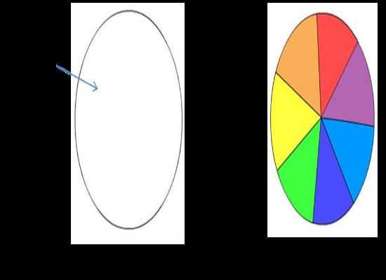 دروس  مجال الظواهر الضوئية %D8%AA%D8%B1%D9%83%D9%8A%D8%A8%2B%D8%A7%D9%84%D8%B6%D9%88%D8%A1%2B%D8%A7%D9%84%D8%A7%D8%A8%D9%8A%D8%B6