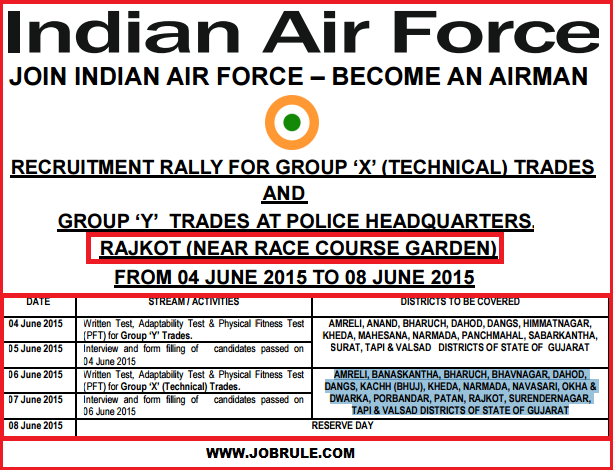 Indian Air Force-IAF Airmen Group X & Y Trades Recruitment Rally at Rajkot Police Head Quarters (Gujarat) From 4th June to 8th June 2015