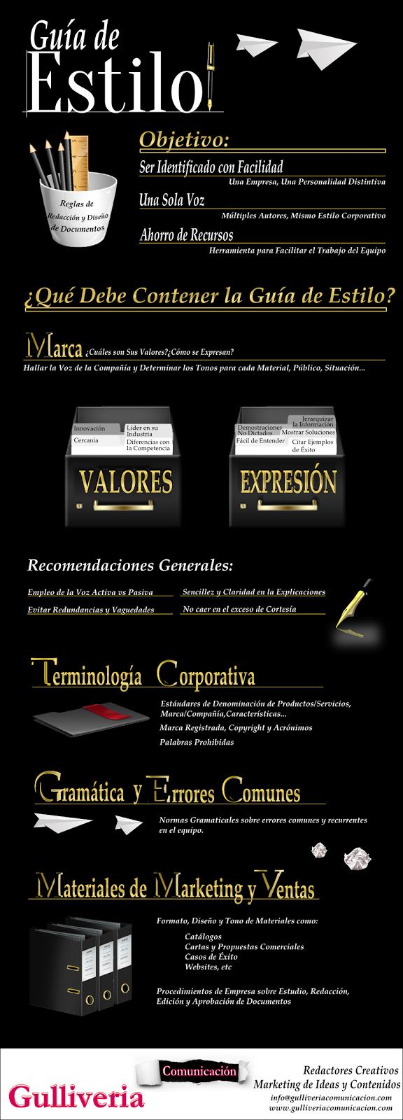 Guía de estilo para empresas. Gulliveria Comunicación