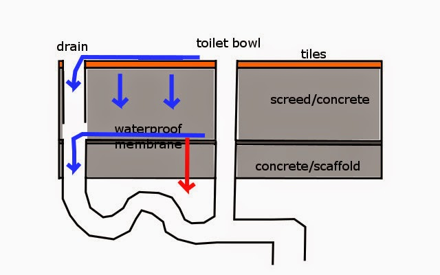 Bathroom Floor Layers : In singapore hdb ceiling leak bathroom
