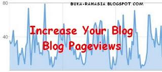 meningkatkan pageview