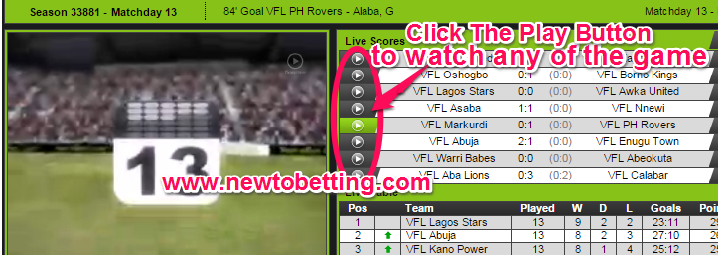 virtual football league betting strategy