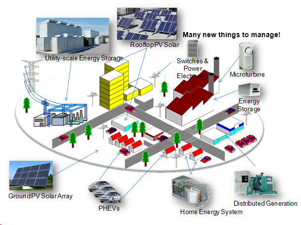 Smart Grid For India Echelon Implements Microgrid In