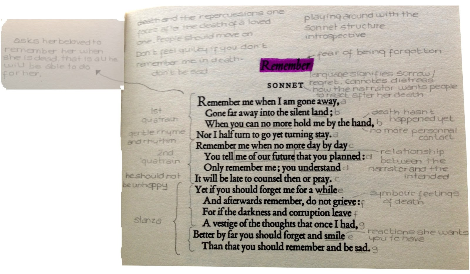 a review of christina rossettis story remember A short analysis of christina rossetti's 'remember'  rossetti's 'remember'  features in our short history of english poetry as an example of.