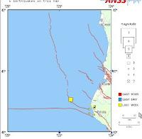 Cascadia quake