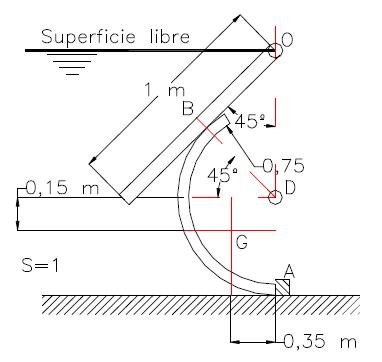 Ejercicio resuelto de estatica de fluidos fuerza hidrostatica imagen 1 problema 5