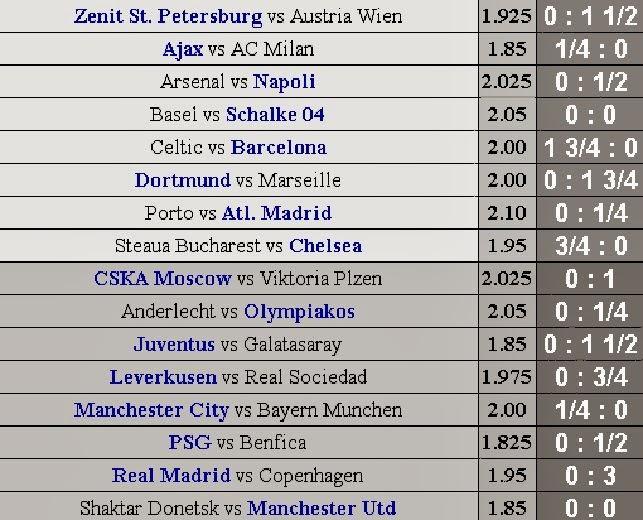 schedule Champions League October 1 2013