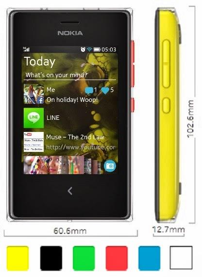 Nokia Asha 503 (Single SIM) dimensiones y colores disponibles